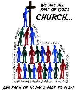 OLM-Church